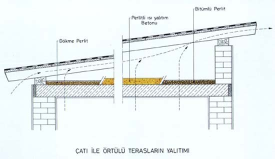 Index of imgsayfa insaat perliti nedir 15 3g ccuart Images